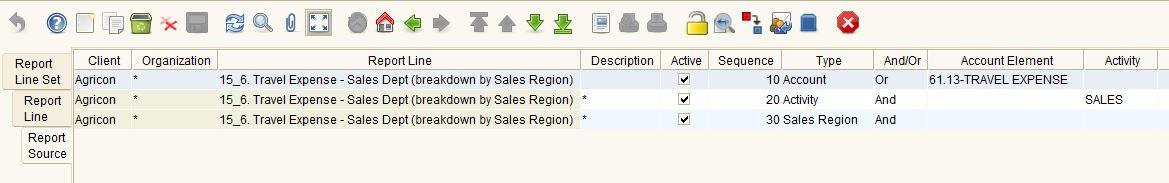 Travel Expense - Sales Dept (breakdown by Sales Region)